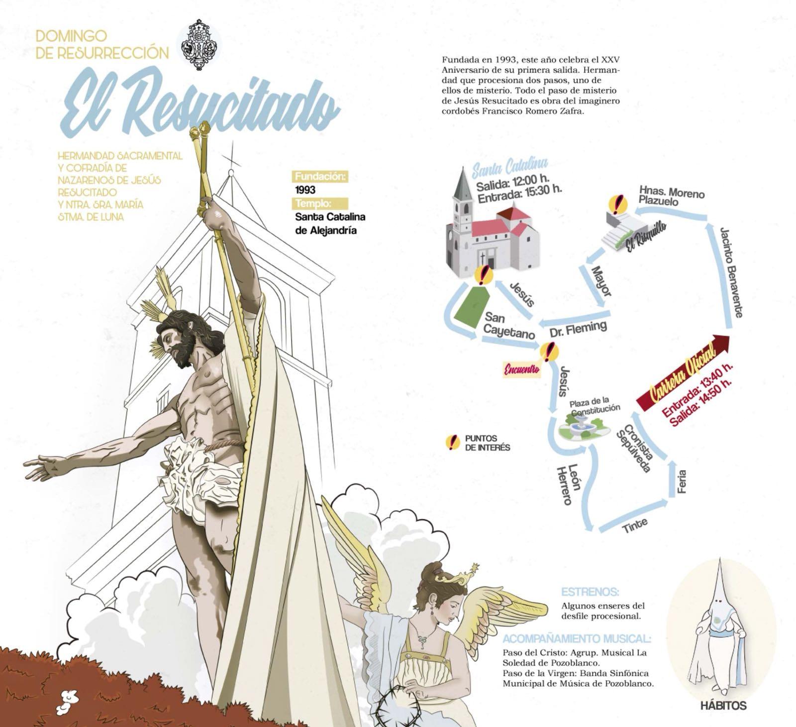 Domingo de Resurreccion - El Resucitado
